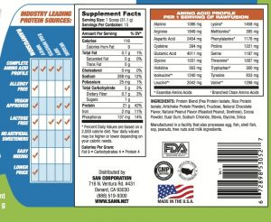 Raw fusion Nutrition facts