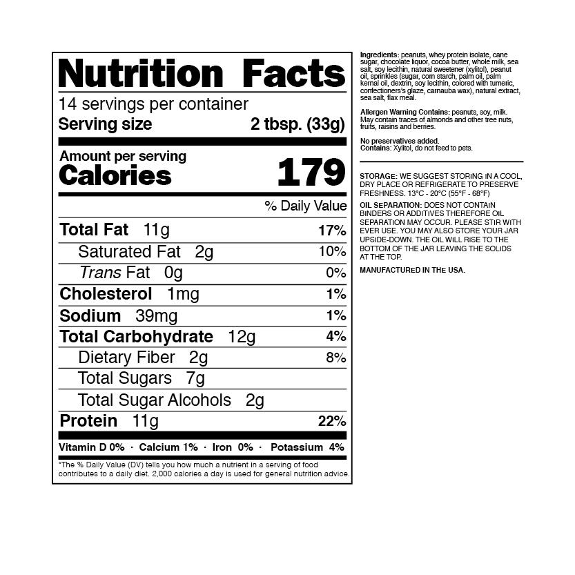 Stupendous Nm Birthday Cake Facts Bodyfirst Nutrition Funny Birthday Cards Online Alyptdamsfinfo